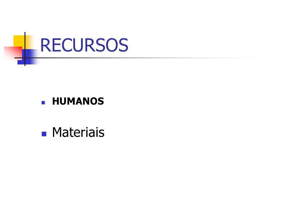 RECURSOS HUMANOS Materiais