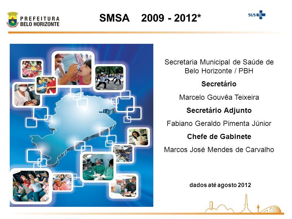SMSA 2009 - 2012* Secretaria Municipal de Saúde de Belo Horizonte / PBH. Secretário. Marcelo Gouvêa Teixeira.