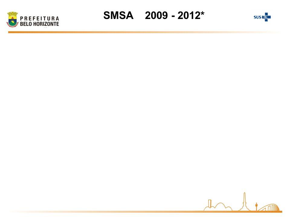 SMSA 2009 - 2012* 2011