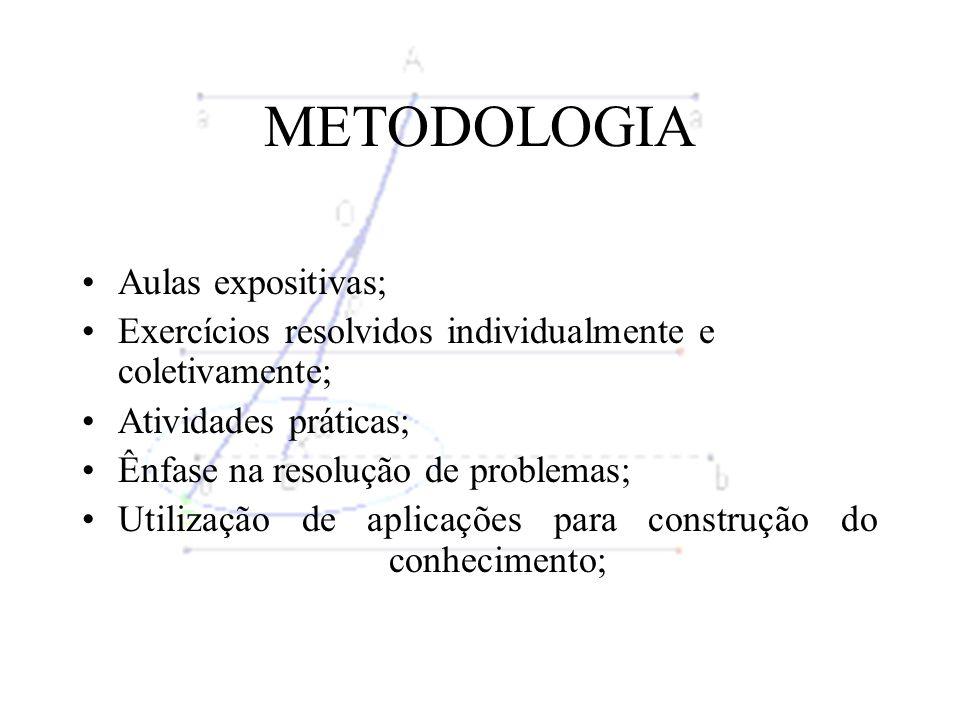 METODOLOGIA Aulas expositivas;
