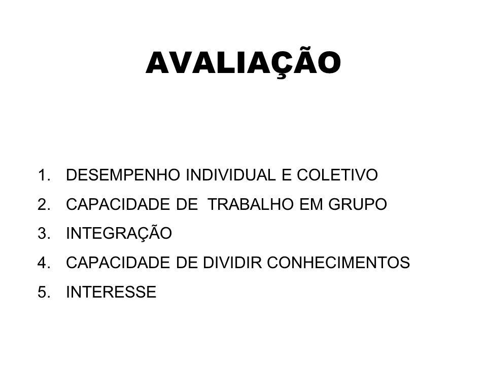 AVALIAÇÃO DESEMPENHO INDIVIDUAL E COLETIVO