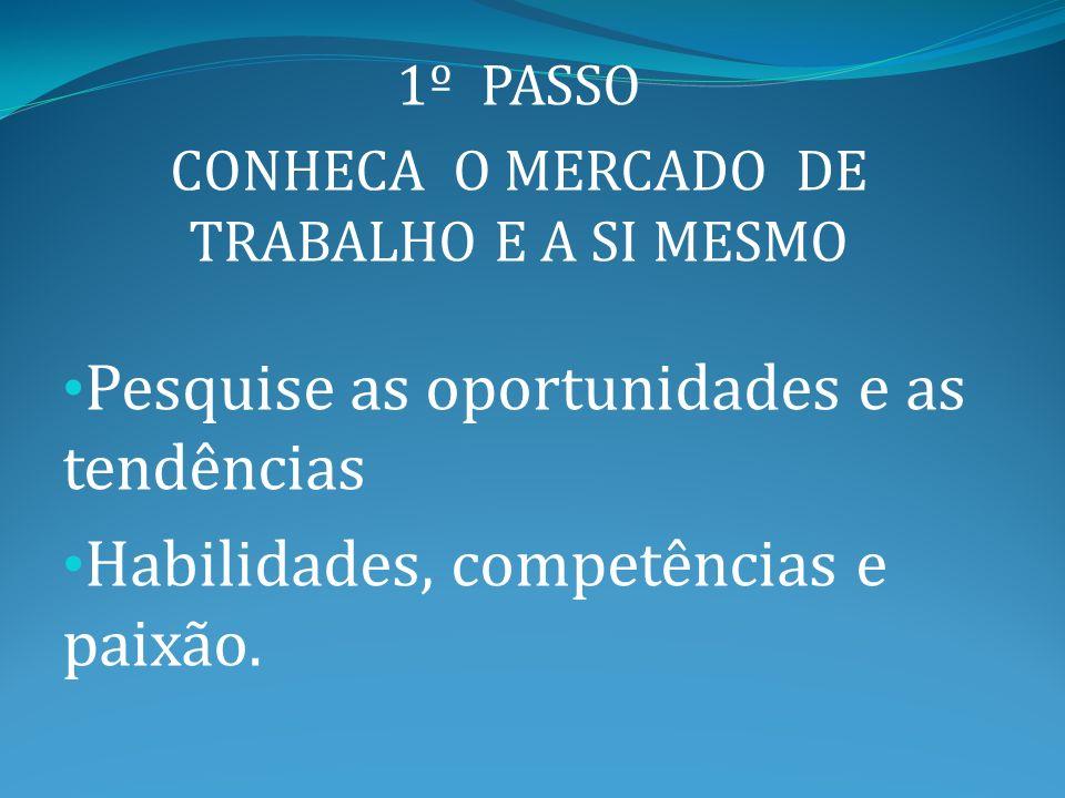 CONHECA O MERCADO DE TRABALHO E A SI MESMO