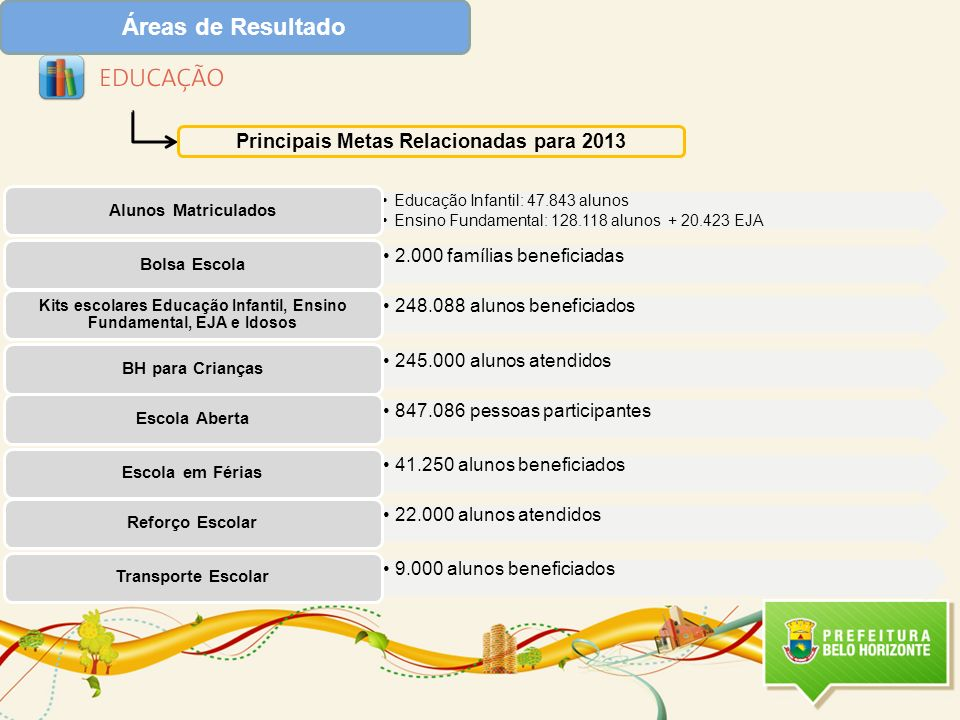 Principais Metas Relacionadas para 2013