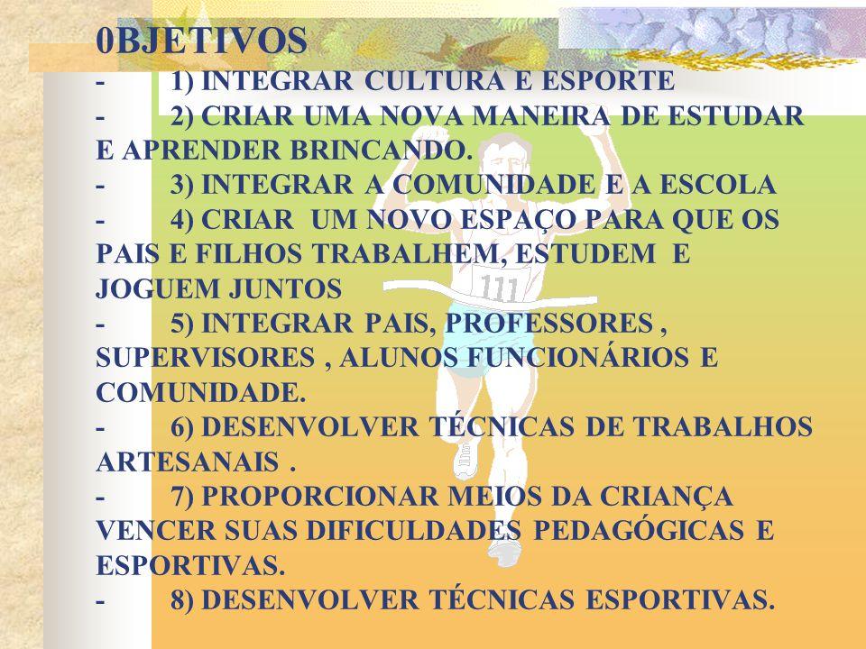 0BJETIVOS - 1) INTEGRAR CULTURA E ESPORTE - 2) CRIAR UMA NOVA MANEIRA DE ESTUDAR E APRENDER BRINCANDO.