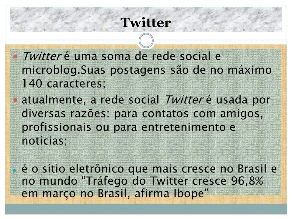 Twitter Twitter é uma soma de rede social e microblog.Suas postagens são de no máximo 140 caracteres;