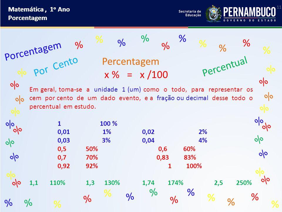 Favoritos Matemática no Ensino Médio - ppt carregar DK12