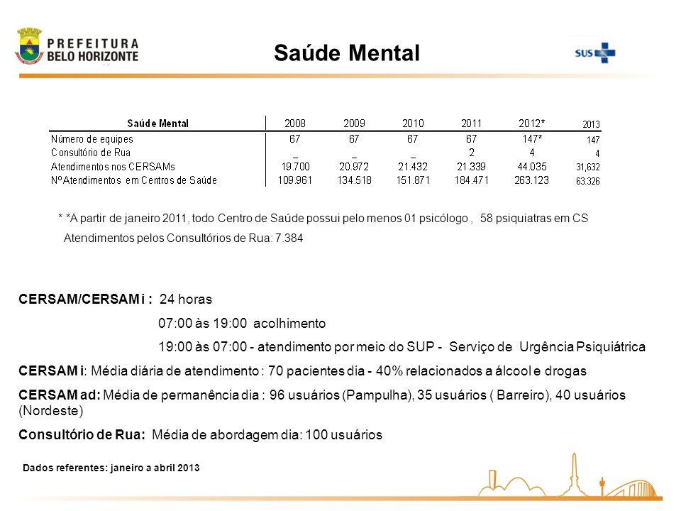 Saúde Mental CERSAM/CERSAM i : 24 horas 07:00 às 19:00 acolhimento