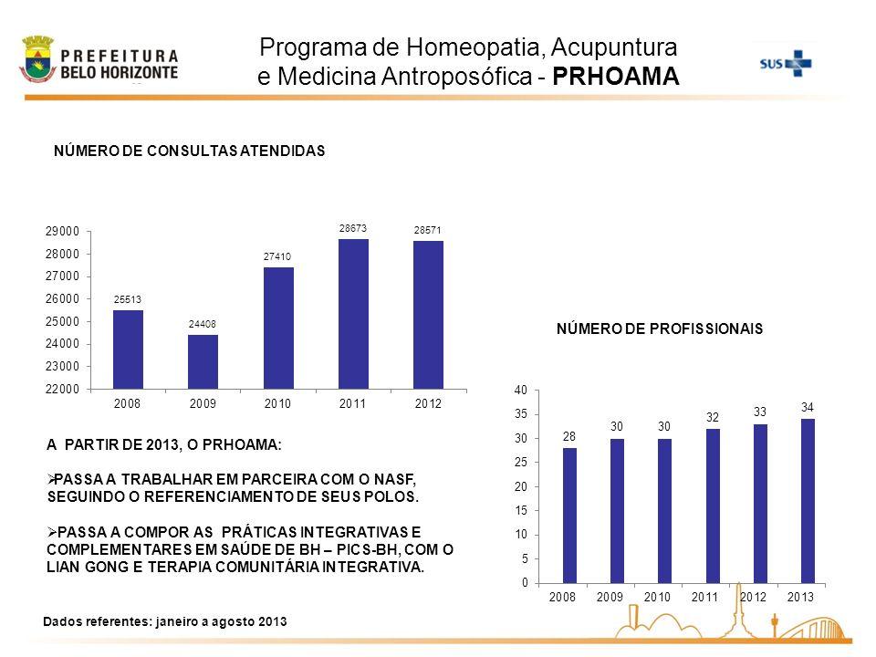 Programa de Homeopatia, Acupuntura e Medicina Antroposófica - PRHOAMA