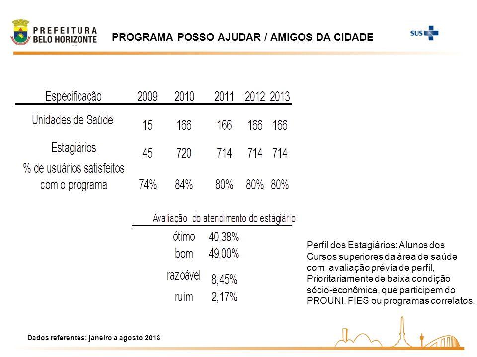PROGRAMA POSSO AJUDAR / AMIGOS DA CIDADE
