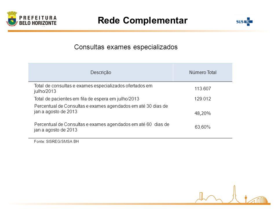 Rede Complementar Consultas exames especializados Descrição