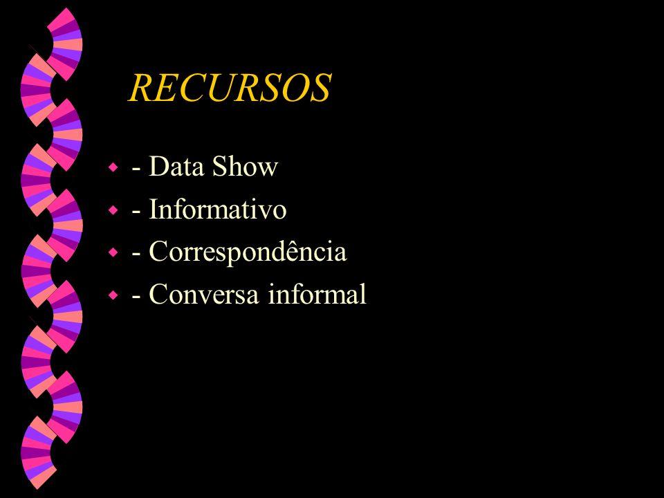 RECURSOS - Data Show - Informativo - Correspondência