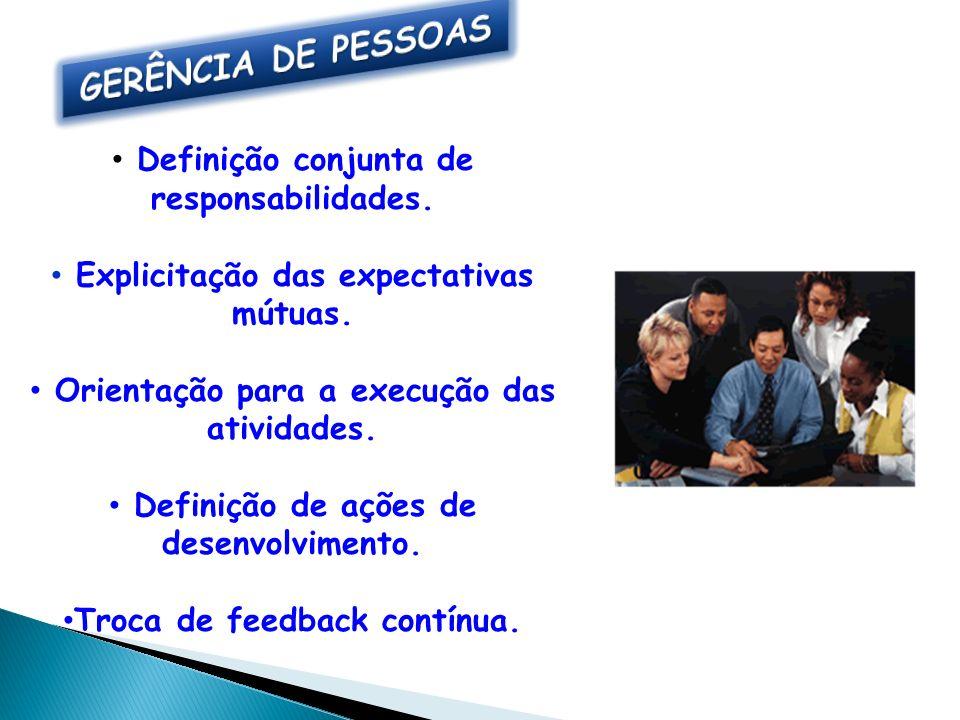 GERÊNCIA DE PESSOAS Definição conjunta de responsabilidades.