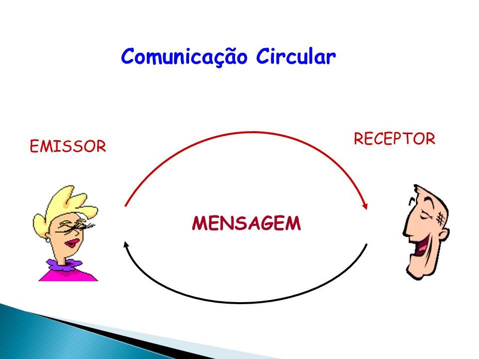 Comunicação Circular MENSAGEM RECEPTOR EMISSOR