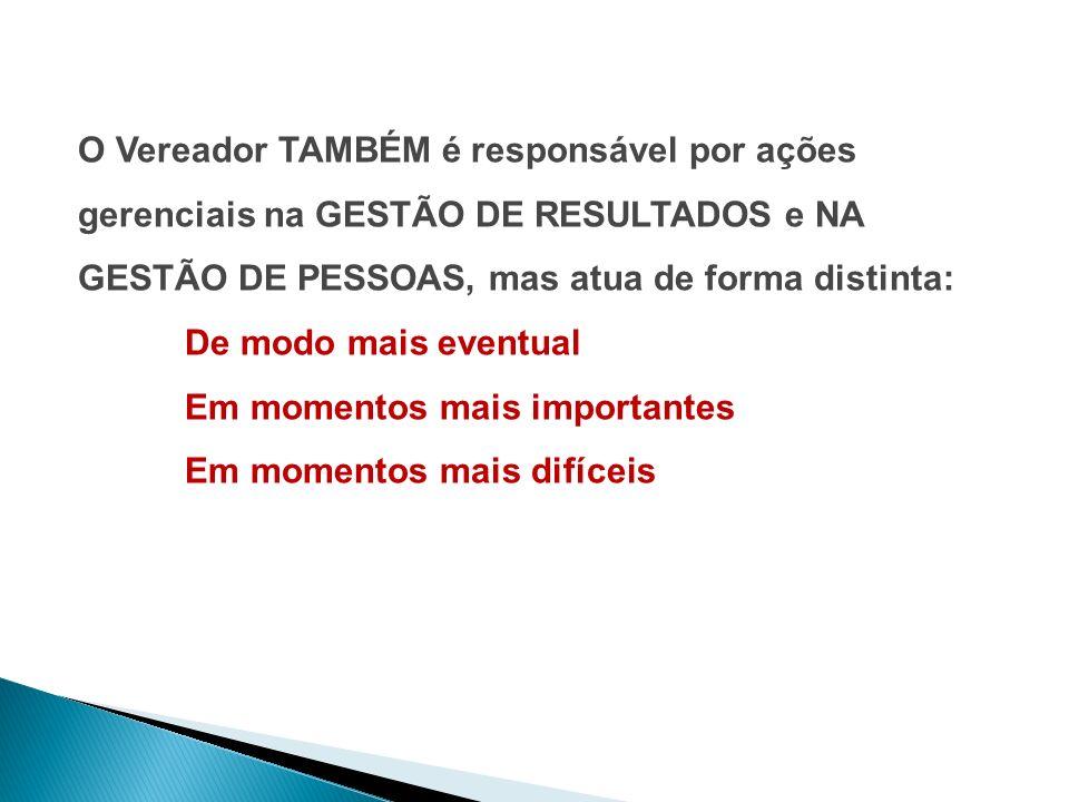 O Vereador TAMBÉM é responsável por ações gerenciais na GESTÃO DE RESULTADOS e NA GESTÃO DE PESSOAS, mas atua de forma distinta: De modo mais eventual