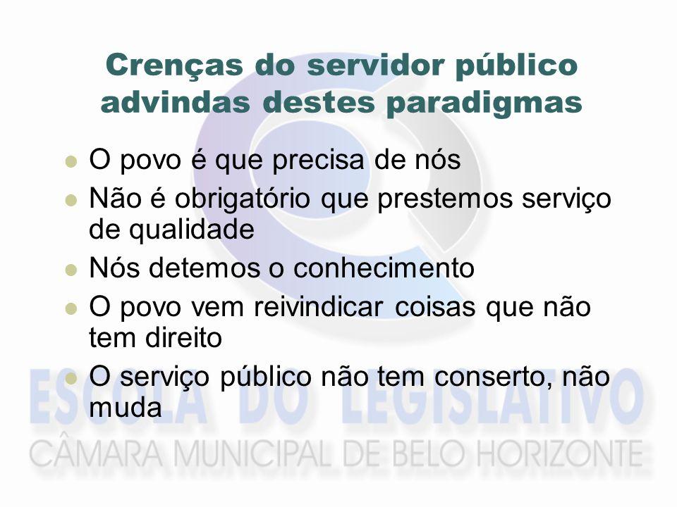 Crenças do servidor público advindas destes paradigmas