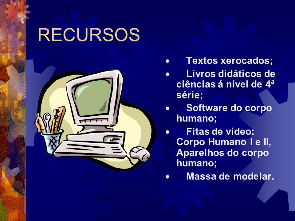 RECURSOS · Textos xerocados;