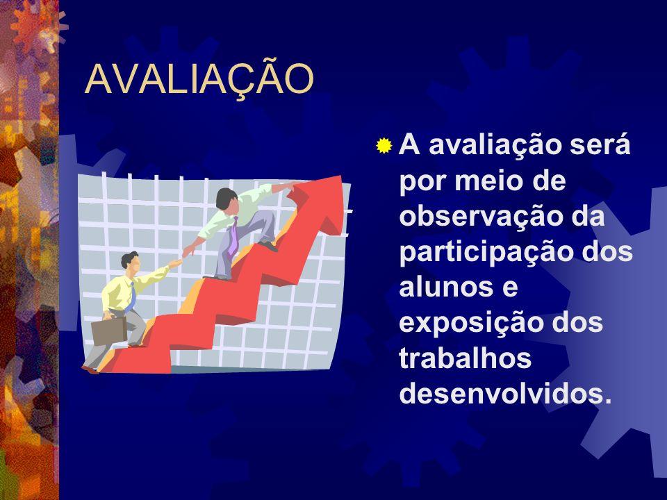 AVALIAÇÃOA avaliação será por meio de observação da participação dos alunos e exposição dos trabalhos desenvolvidos.
