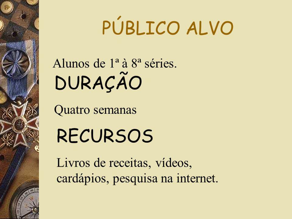 PÚBLICO ALVO DURAÇÃO RECURSOS Alunos de 1ª à 8ª séries. Quatro semanas