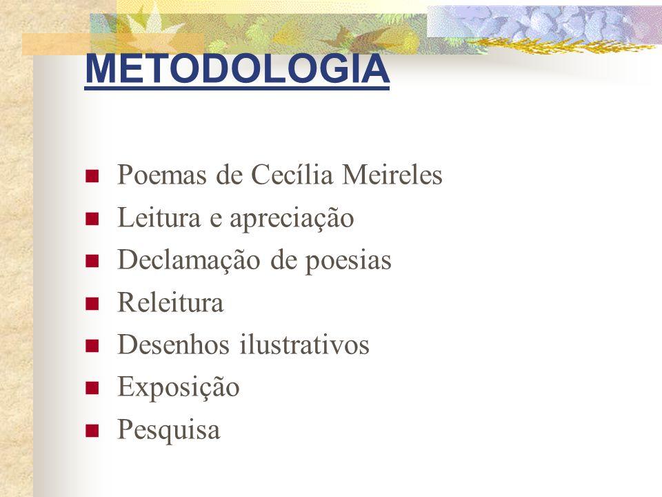 METODOLOGIA Poemas de Cecília Meireles Leitura e apreciação