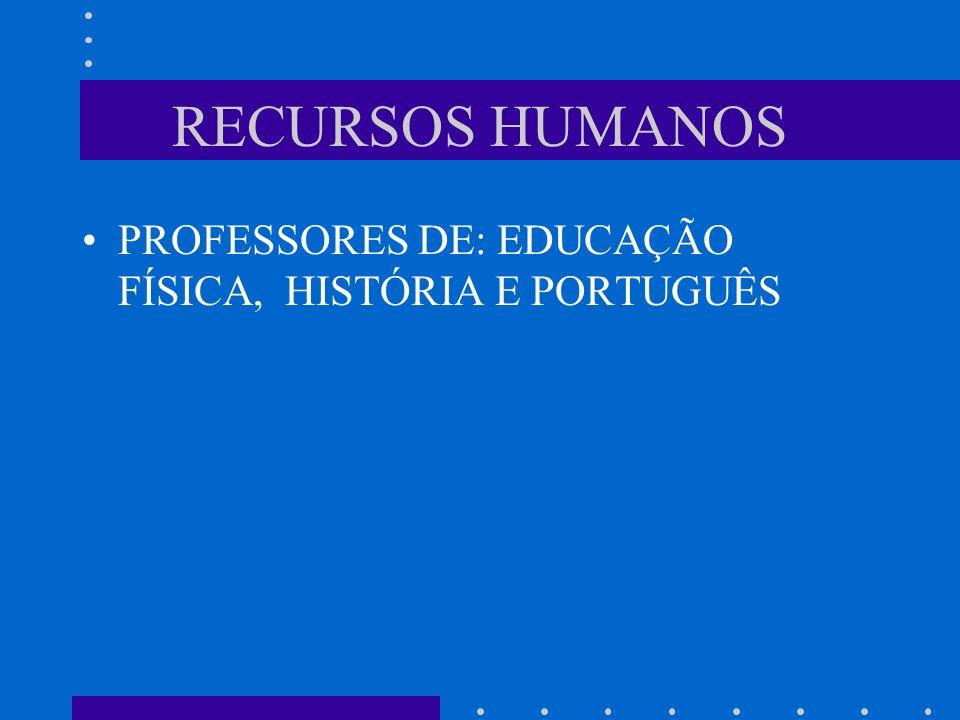 RECURSOS HUMANOS PROFESSORES DE: EDUCAÇÃO FÍSICA, HISTÓRIA E PORTUGUÊS
