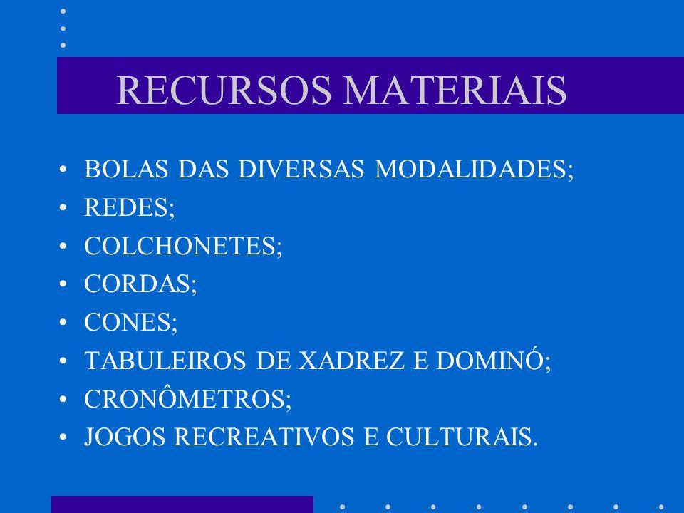 RECURSOS MATERIAIS BOLAS DAS DIVERSAS MODALIDADES; REDES; COLCHONETES;