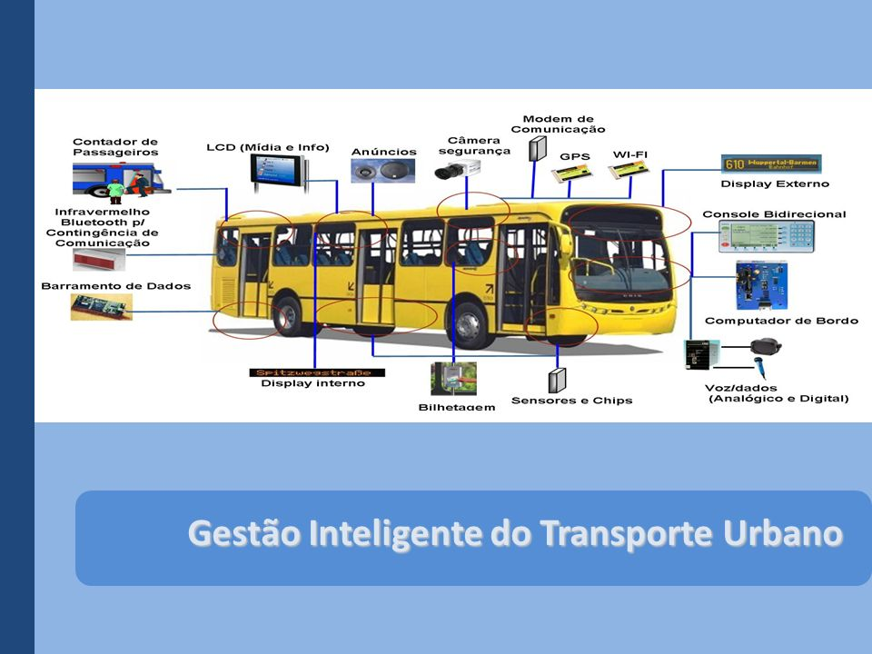 Gestão Inteligente do Transporte Urbano