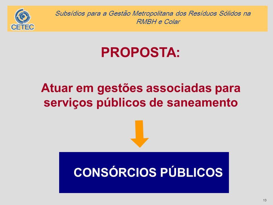 Atuar em gestões associadas para serviços públicos de saneamento