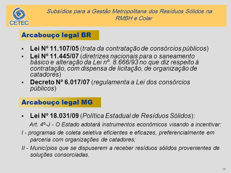 Lei Nº 11.107/05 (trata da contratação de consórcios públicos)