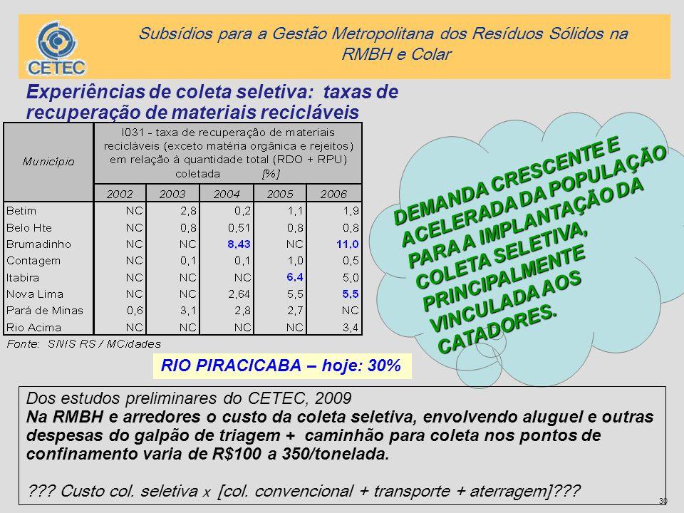 Subsídios para a Gestão Metropolitana dos Resíduos Sólidos na RMBH e Colar