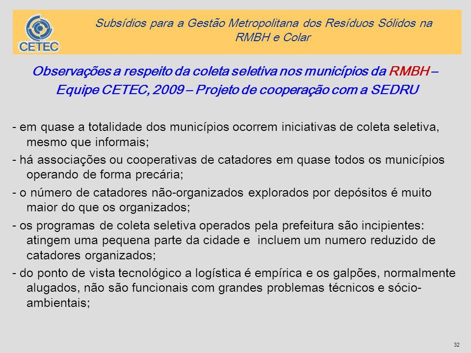 Observações a respeito da coleta seletiva nos municípios da RMBH –