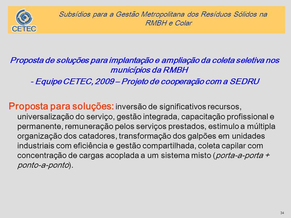 - Equipe CETEC, 2009 – Projeto de cooperação com a SEDRU