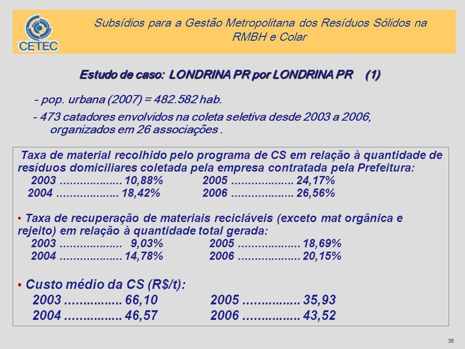 Estudo de caso: LONDRINA PR por LONDRINA PR (1)