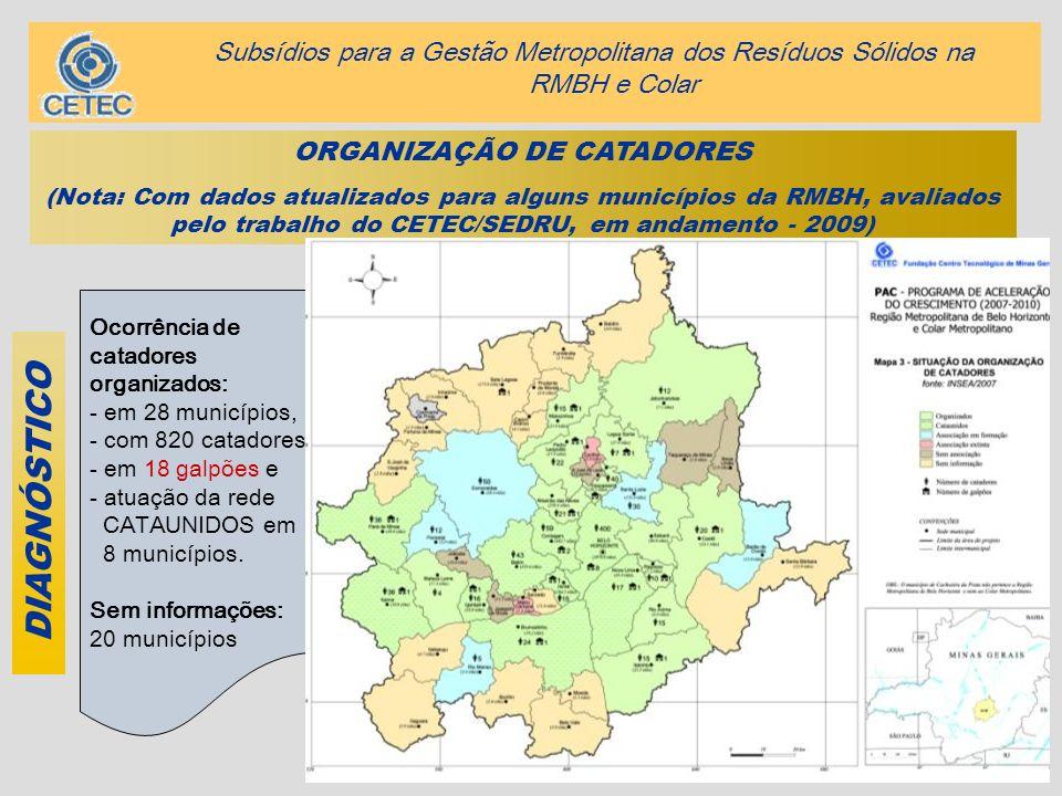 ORGANIZAÇÃO DE CATADORES