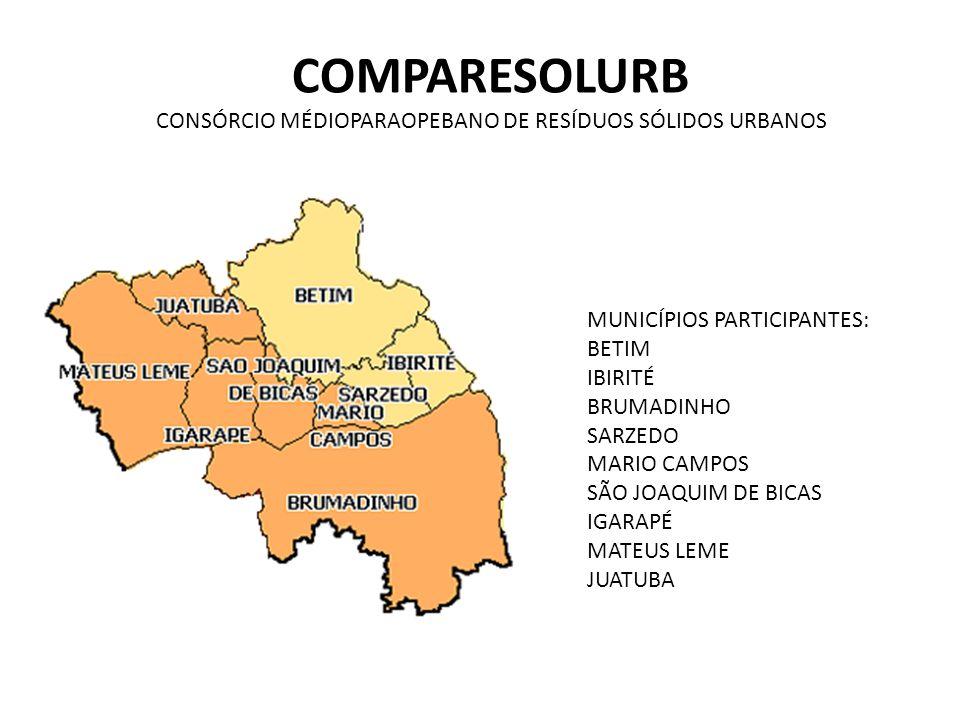CONSÓRCIO MÉDIOPARAOPEBANO DE RESÍDUOS SÓLIDOS URBANOS
