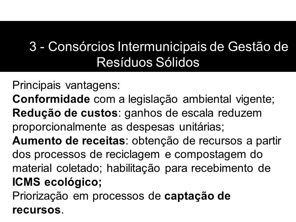 4. 33 - Consórcios Intermunicipais de Gestão de Resíduos Sólidos
