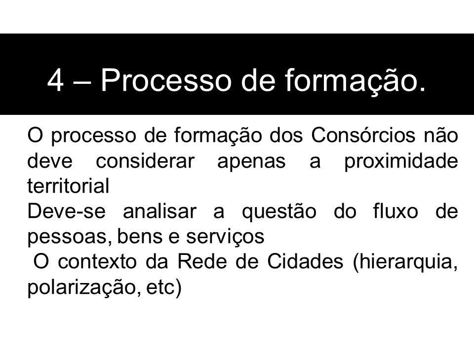 4 – Processo de formação. O processo de formação dos Consórcios não deve considerar apenas a proximidade territorial.