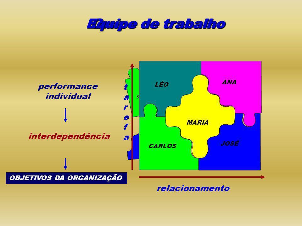 Equipe de trabalho Grupo de trabalho performance t individual a r e f