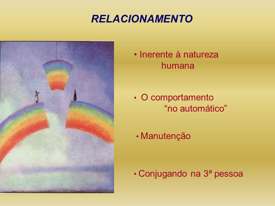 RELACIONAMENTO Inerente à natureza humana no automático