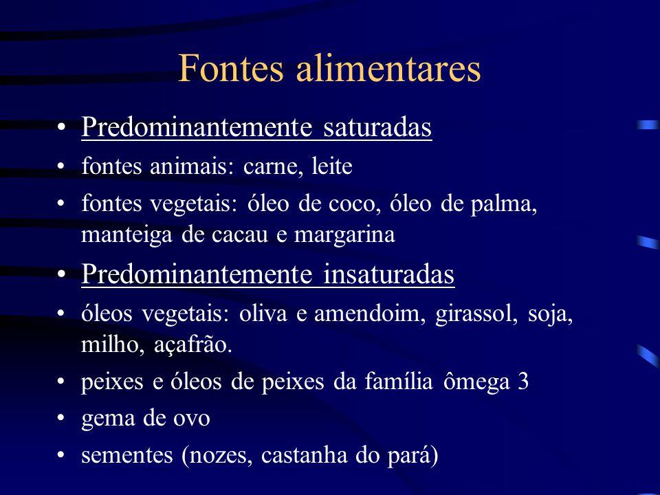 Fontes alimentares Predominantemente saturadas