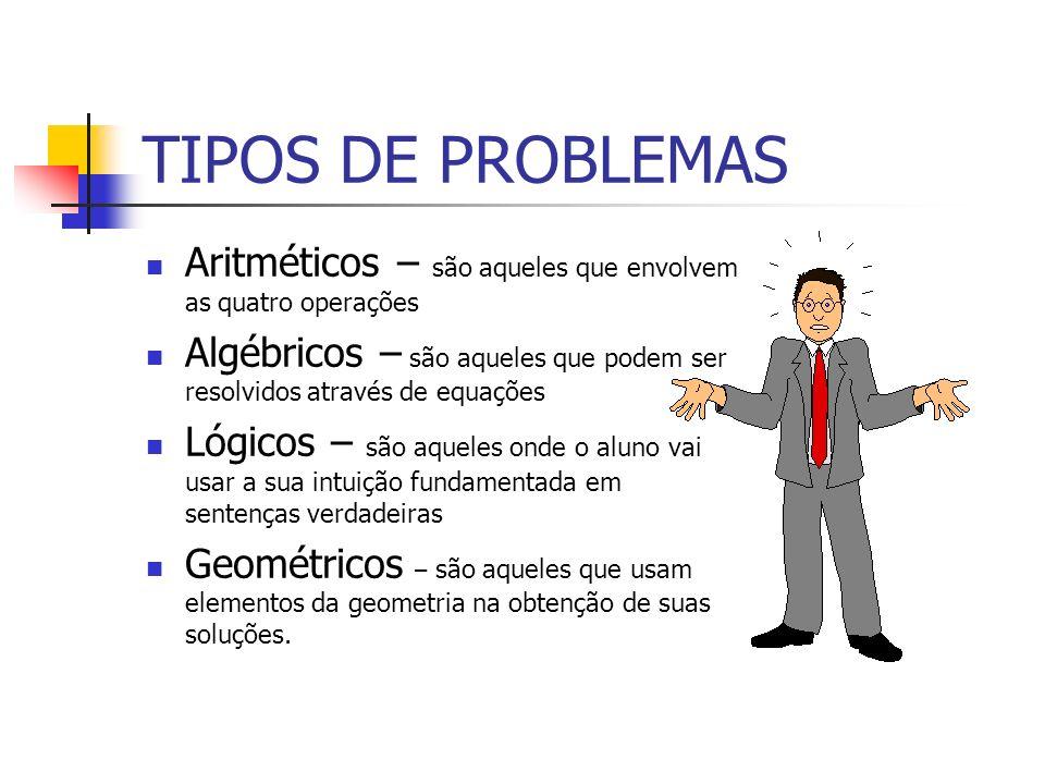 TIPOS DE PROBLEMAS Aritméticos – são aqueles que envolvem as quatro operações. Algébricos – são aqueles que podem ser resolvidos através de equações.