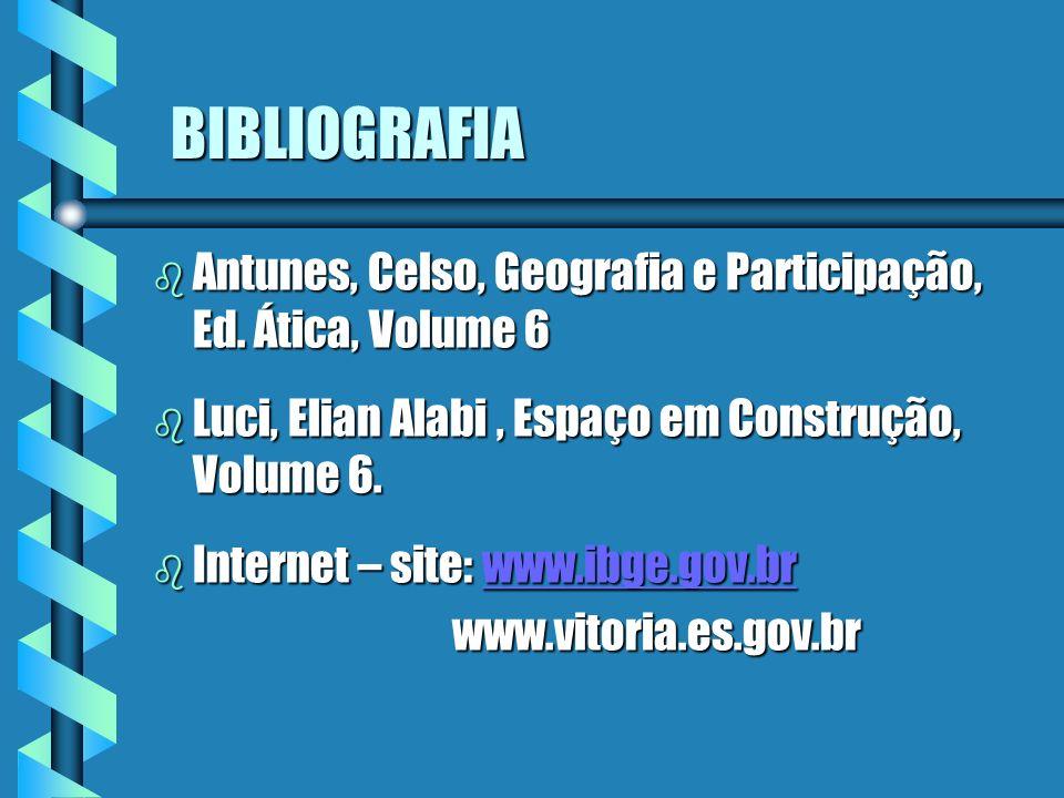 BIBLIOGRAFIA Antunes, Celso, Geografia e Participação, Ed. Ática, Volume 6. Luci, Elian Alabi , Espaço em Construção, Volume 6.