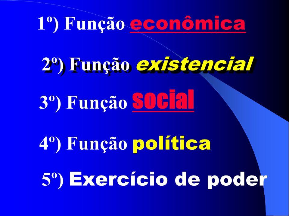 1º) Função econômica 2º) Função existencial. 3º) Função social.