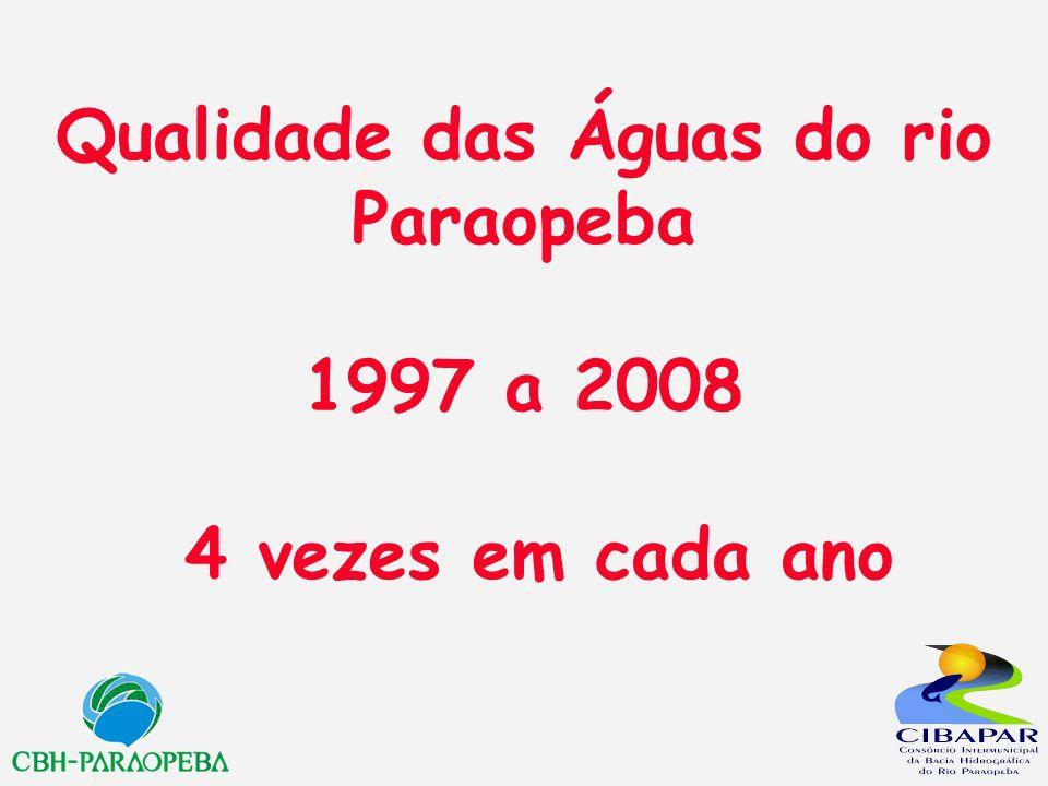 Qualidade das Águas do rio Paraopeba 1997 a 2008 4 vezes em cada ano