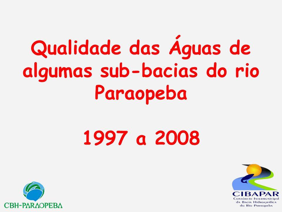 Qualidade das Águas de algumas sub-bacias do rio Paraopeba 1997 a 2008