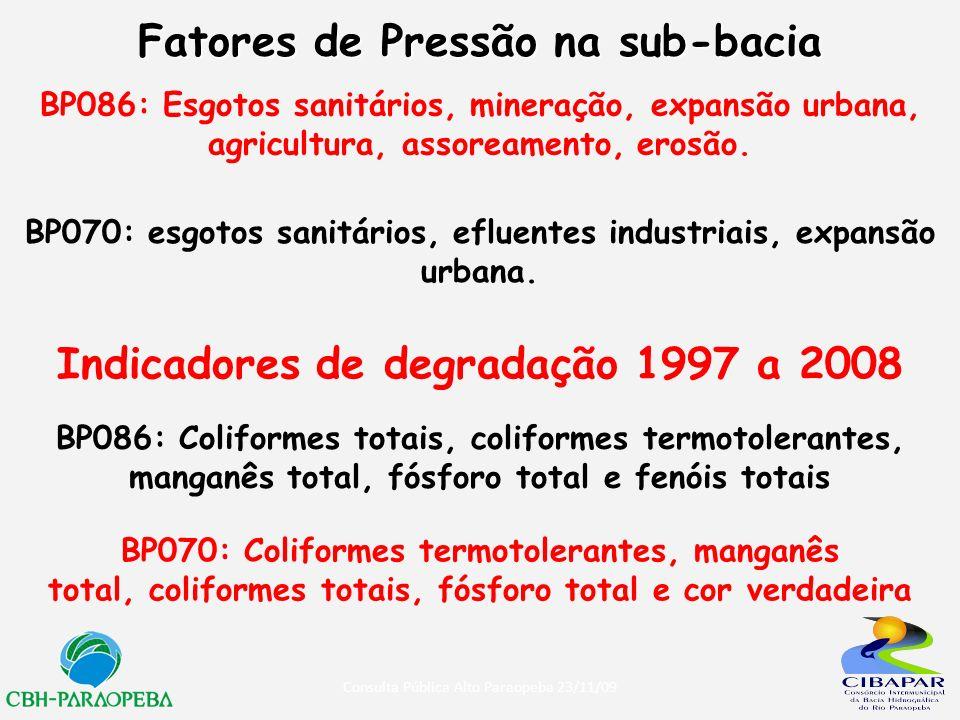 Fatores de Pressão na sub-bacia