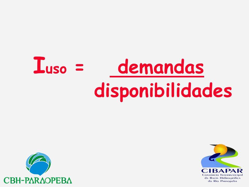 Iuso = demandas disponibilidades