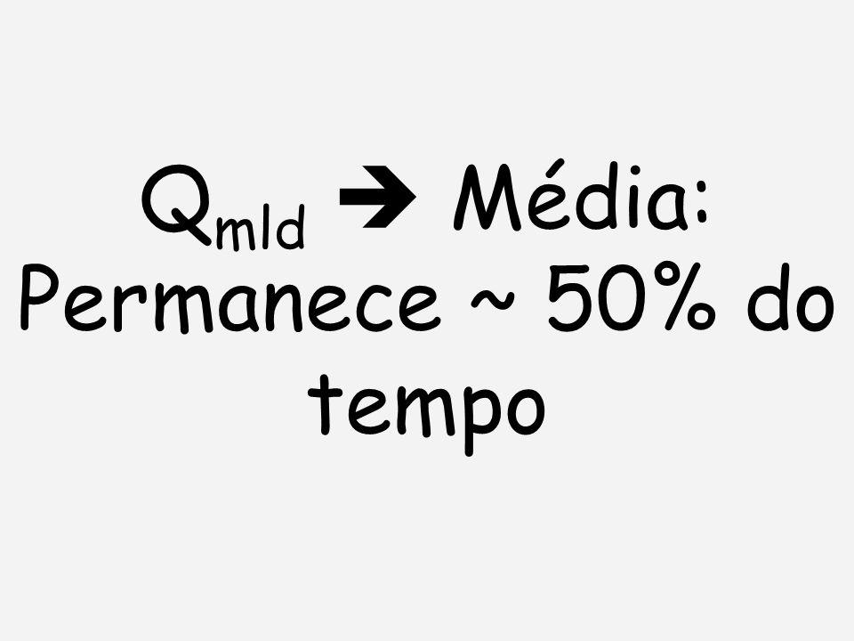 Qmld  Média: Permanece ~ 50% do tempo
