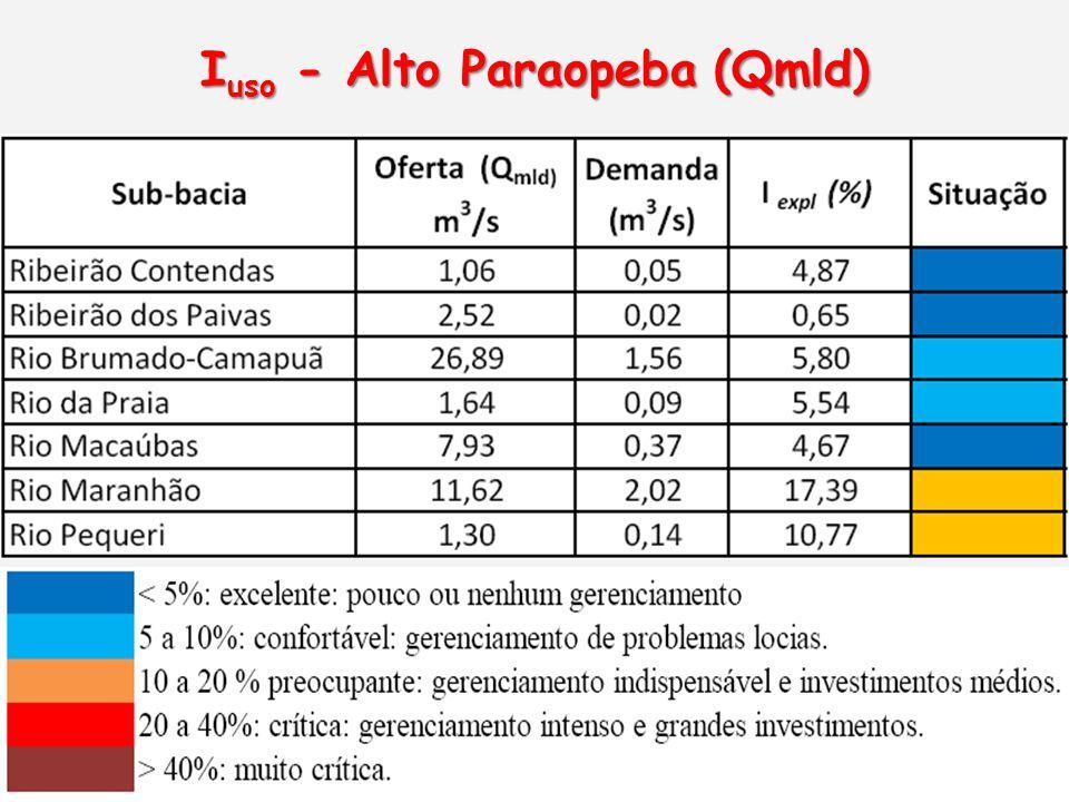 Iuso - Alto Paraopeba (Qmld)