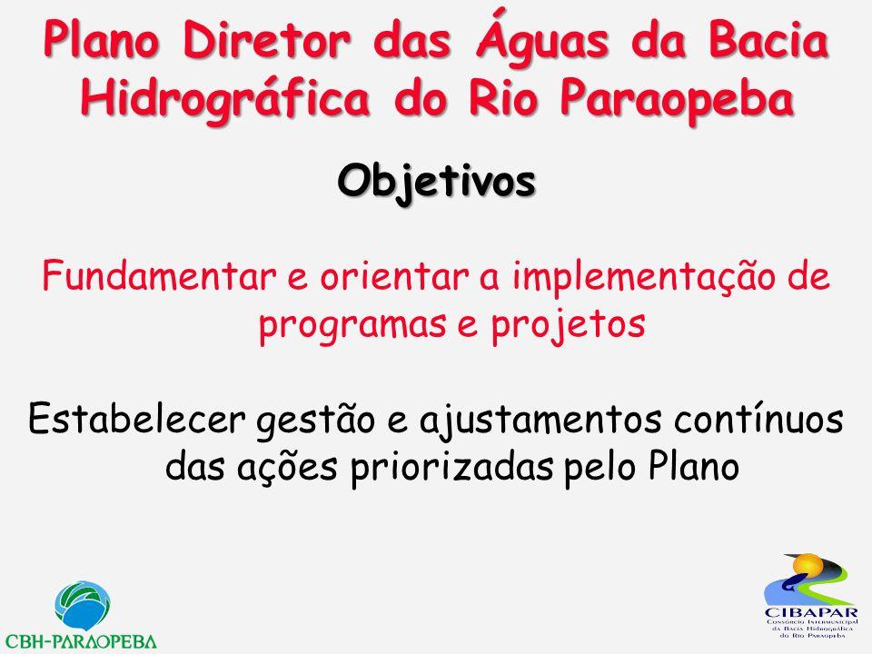Plano Diretor das Águas da Bacia Hidrográfica do Rio Paraopeba