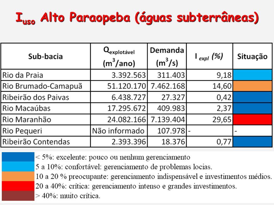 Iuso Alto Paraopeba (águas subterrâneas)